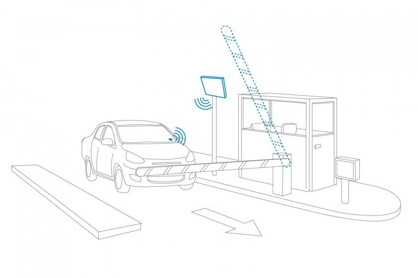 Parking Management & Vehicle Access